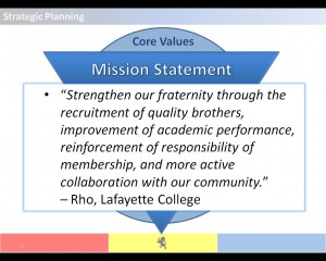 Rho DKE Mission Statement-2012