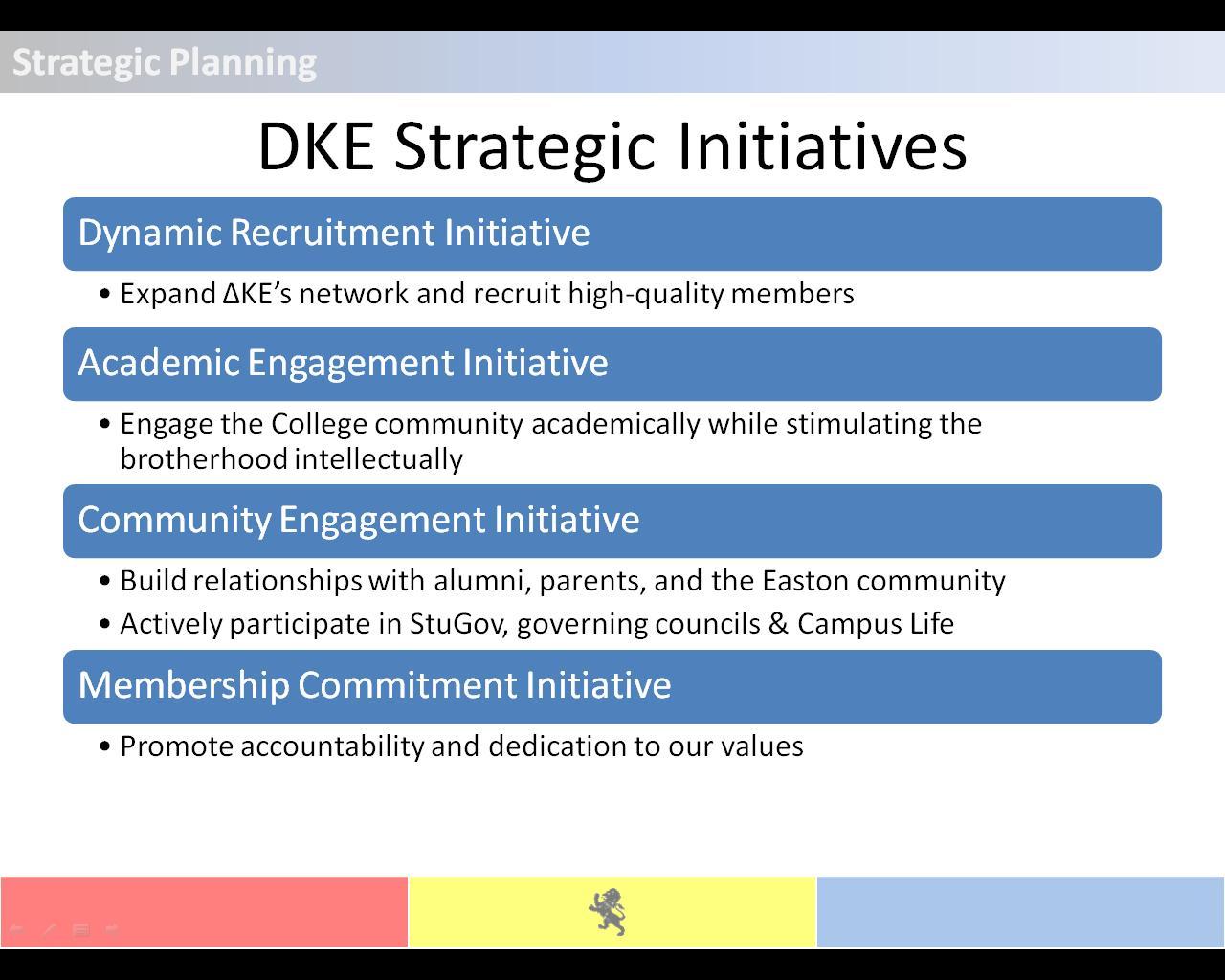 Rho DKE Strategic Initiatives-2012