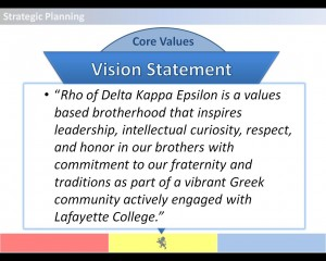 Rho DKE Vision Statement-2012