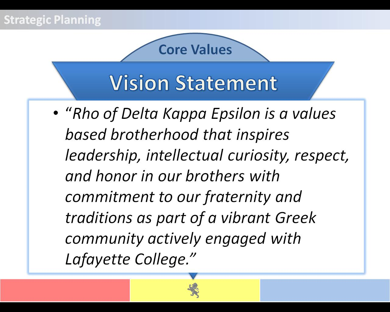 dke strategic planning results rho dke rho dke vision statement 2012